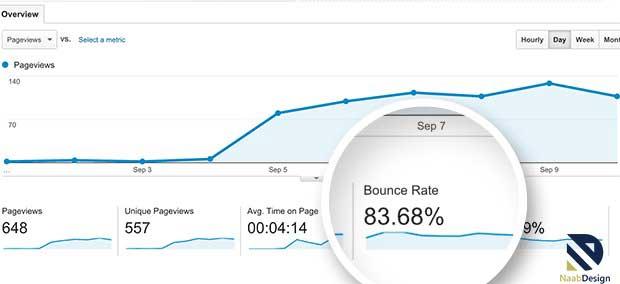 نرخ پرش یا bounce rate